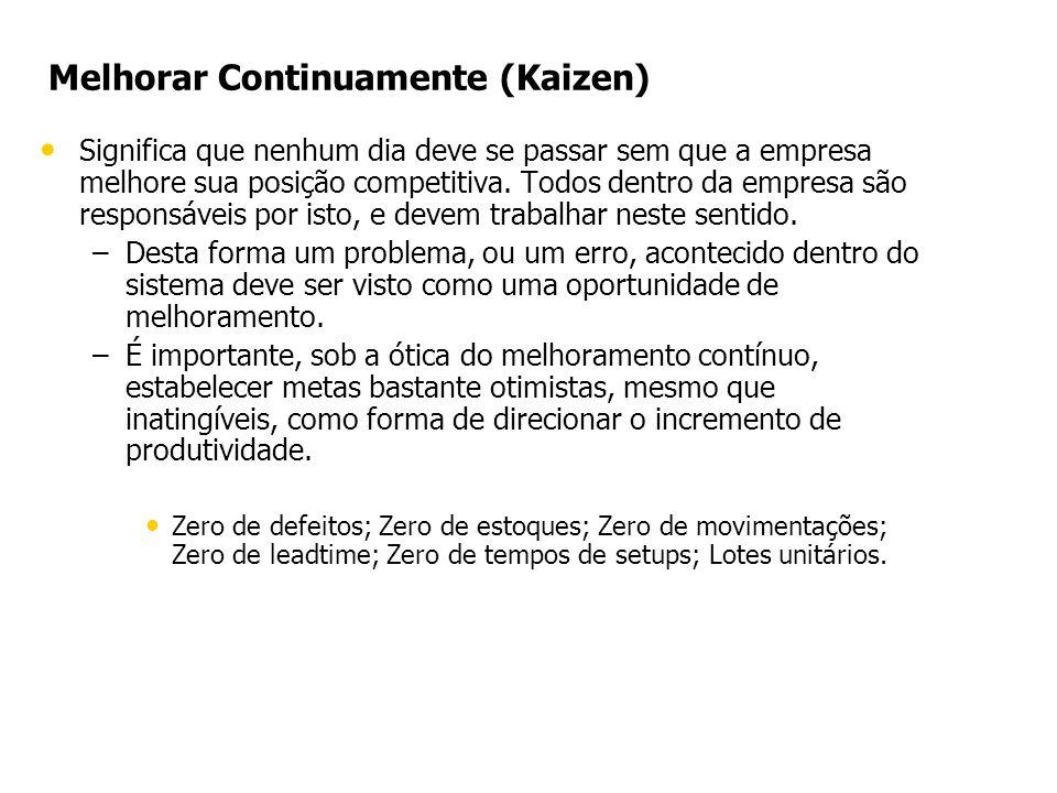 Melhorar Continuamente (Kaizen) Significa que nenhum dia deve se passar sem que a empresa melhore sua posição competitiva. Todos dentro da empresa são