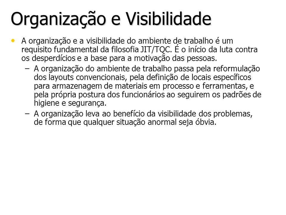 Organização e Visibilidade A organização e a visibilidade do ambiente de trabalho é um requisito fundamental da filosofia JIT/TQC. É o início da luta