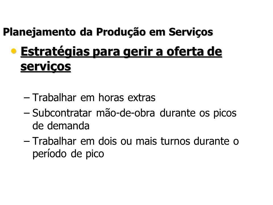 Planejamento da Produção em Serviços Estratégias para gerir a oferta de serviços Estratégias para gerir a oferta de serviços – –Trabalhar em horas ext