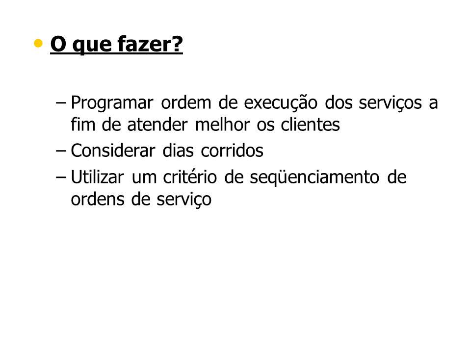 O que fazer? – –Programar ordem de execução dos serviços a fim de atender melhor os clientes – –Considerar dias corridos – –Utilizar um critério de se