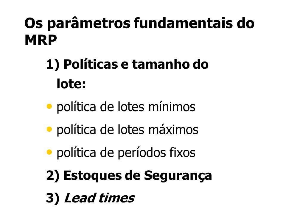 Os parâmetros fundamentais do MRP 1) Políticas e tamanho do lote: política de lotes mínimos política de lotes máximos política de períodos fixos 2) Es