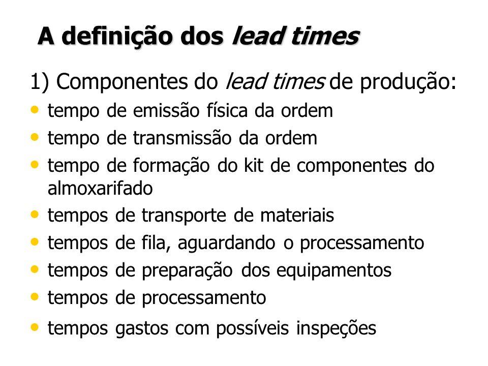 A definição dos lead times 1) Componentes do lead times de produção: tempo de emissão física da ordem tempo de transmissão da ordem tempo de formação