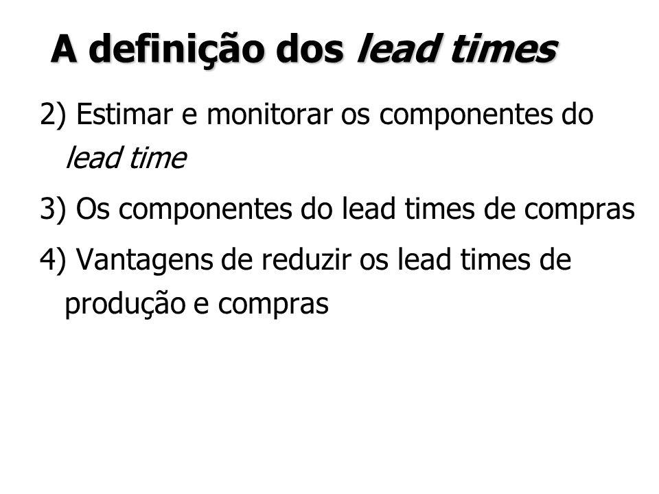 A definição dos lead times 2) Estimar e monitorar os componentes do lead time 3) Os componentes do lead times de compras 4) Vantagens de reduzir os le