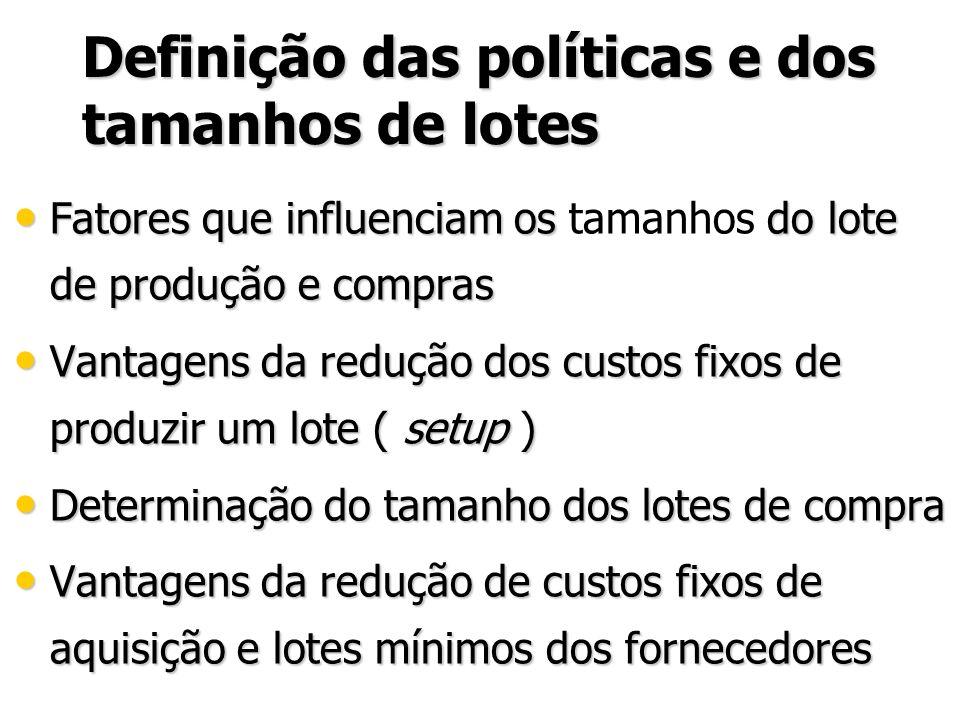 Definição das políticas e dos tamanhos de lotes Fatores que influenciam os do lote de produção e compras Fatores que influenciam os tamanhos do lote d