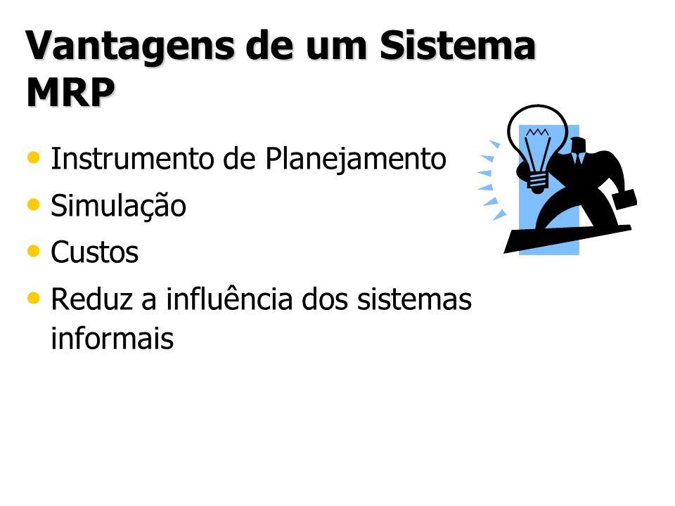 Vantagens de um Sistema MRP Instrumento de Planejamento Simulação Custos Reduz a influência dos sistemas informais Instrumento de Planejamento Simulaç