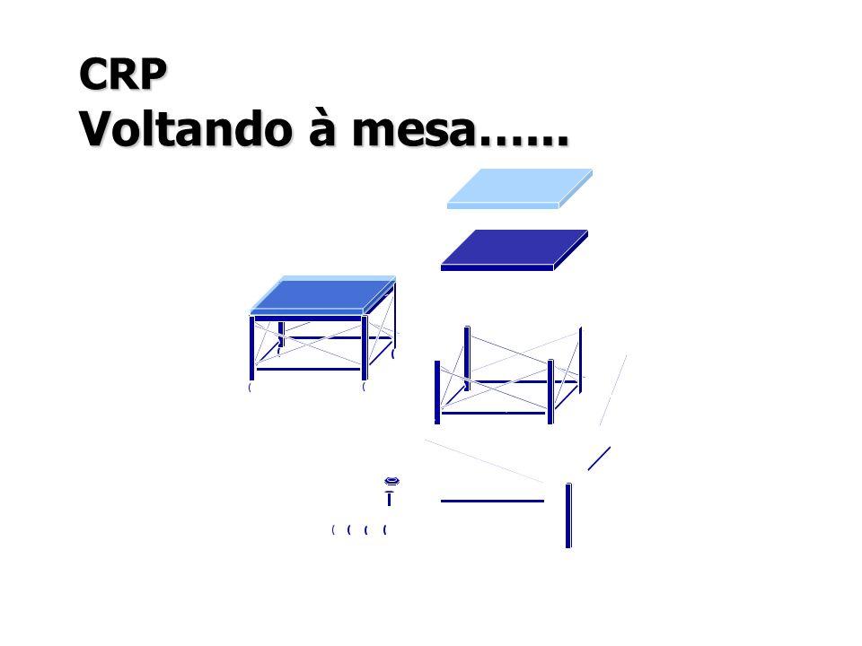 CRP Voltando à mesa…...