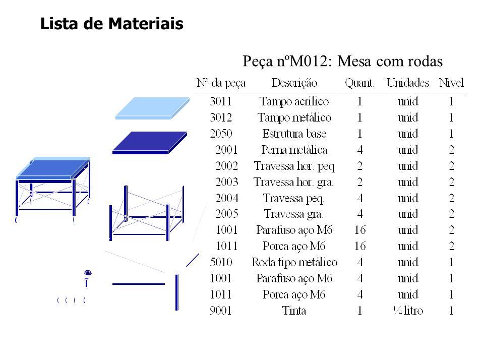 Peça nºM012: Mesa com rodas Lista de Materiais