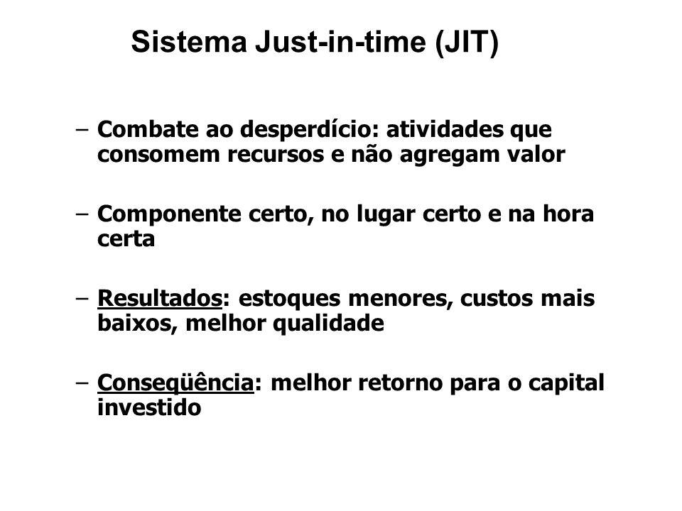 Sistema Just-in-time (JIT) – –Combate ao desperdício: atividades que consomem recursos e não agregam valor – –Componente certo, no lugar certo e na ho