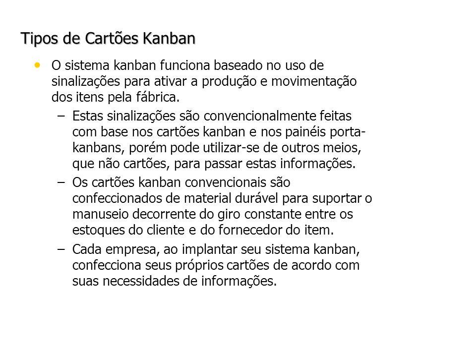Tipos de Cartões Kanban O sistema kanban funciona baseado no uso de sinalizações para ativar a produção e movimentação dos itens pela fábrica. – –Esta