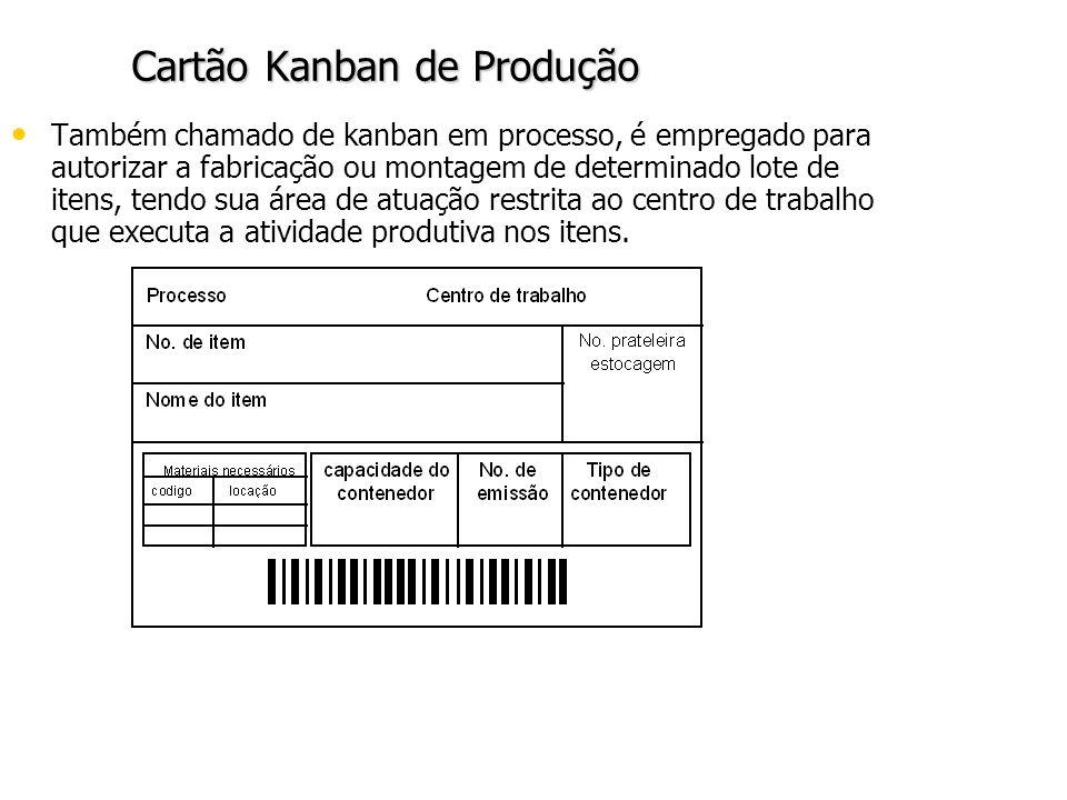 Cartão Kanban de Produção Também chamado de kanban em processo, é empregado para autorizar a fabricação ou montagem de determinado lote de itens, tend