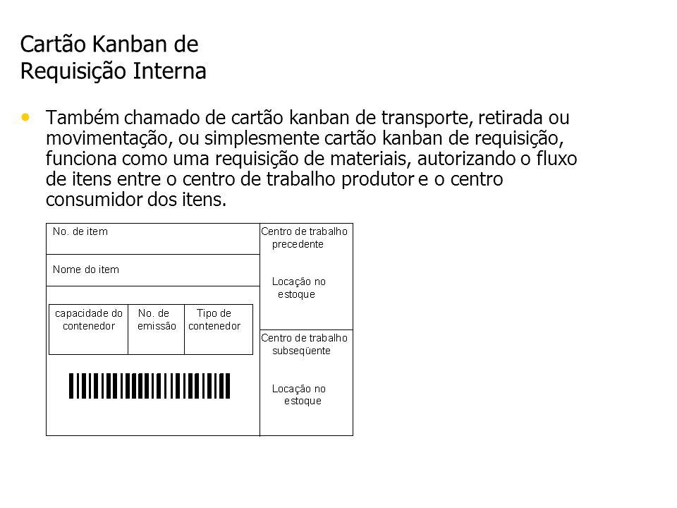 Cartão Kanban de Requisição Interna Também chamado de cartão kanban de transporte, retirada ou movimentação, ou simplesmente cartão kanban de requisiç