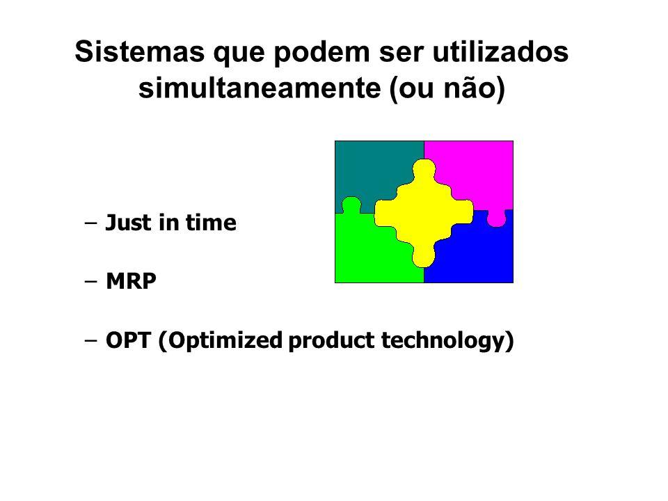 Sistemas que podem ser utilizados simultaneamente (ou não) – –Just in time – –MRP – –OPT (Optimized product technology)