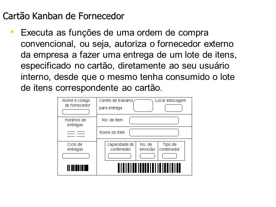 Cartão Kanban de Fornecedor Executa as funções de uma ordem de compra convencional, ou seja, autoriza o fornecedor externo da empresa a fazer uma entr