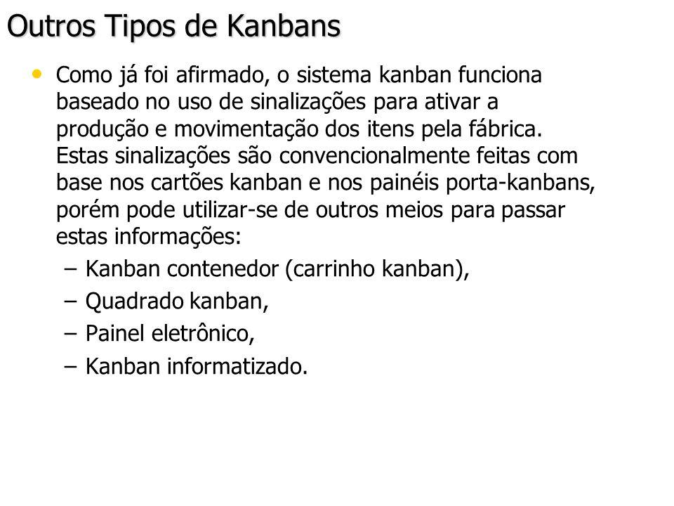 Outros Tipos de Kanbans Como já foi afirmado, o sistema kanban funciona baseado no uso de sinalizações para ativar a produção e movimentação dos itens