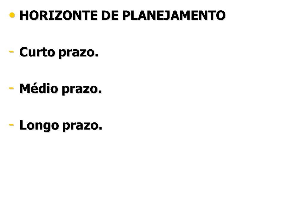 HORIZONTE DE PLANEJAMENTO HORIZONTE DE PLANEJAMENTO - Curto prazo. - Médio prazo. - Longo prazo.
