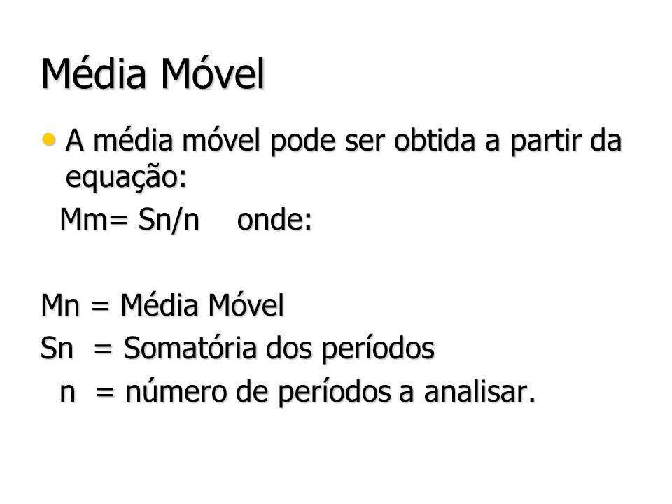 Média Móvel A média móvel pode ser obtida a partir da equação: A média móvel pode ser obtida a partir da equação: Mm= Sn/n onde: Mm= Sn/n onde: Mn = M