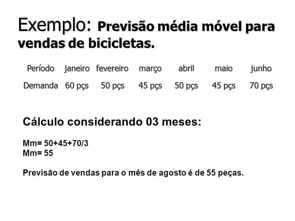 Exemplo: Previsão média móvel para vendas de bicicletas. Períodojaneirofevereiromarçoabrilmaiojunho Demanda 60 pçs 50 pçs 45 pçs 50 pçs 45 pçs 70 pçs