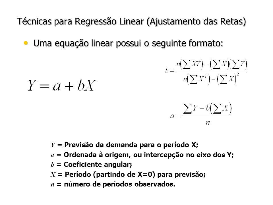 Uma equação linear possui o seguinte formato: Uma equação linear possui o seguinte formato: Y = Previsão da demanda para o período X; a = Ordenada à o
