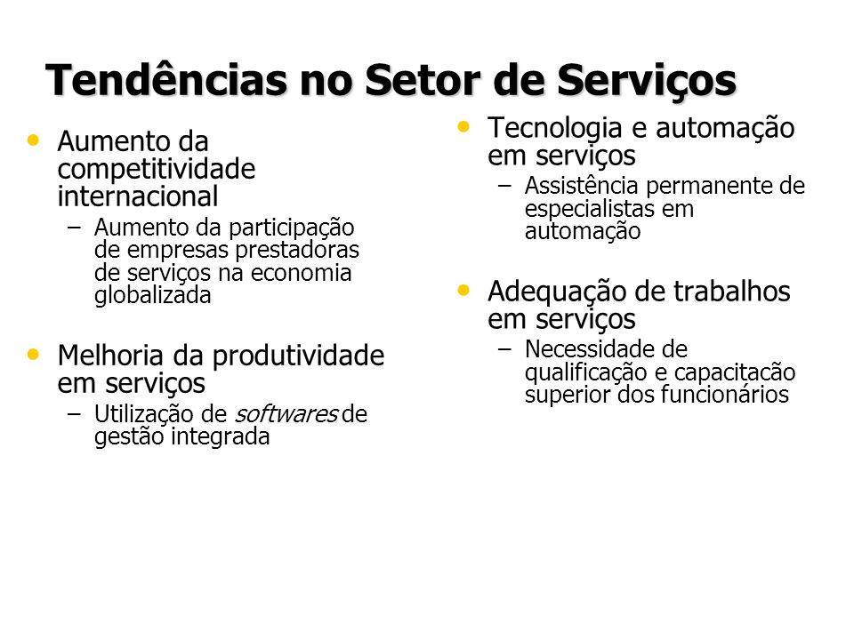 Tendências no Setor de Serviços Aumento da competitividade internacional – –Aumento da participação de empresas prestadoras de serviços na economia gl