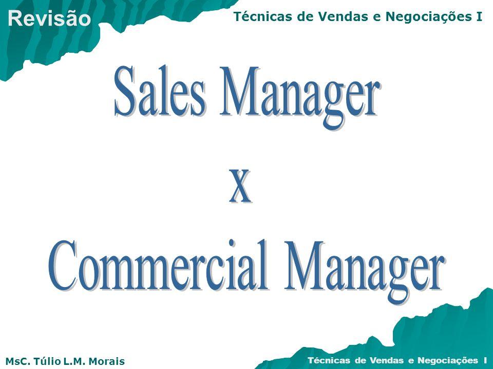MsC. Túlio L.M. Morais Técnicas de Vendas e Negociações I Revisão