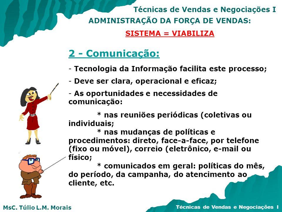 MsC. Túlio L.M. Morais Técnicas de Vendas e Negociações I ADMINISTRAÇÃO DA FORÇA DE VENDAS: SISTEMA = VIABILIZA 2 - Comunicação: - Tecnologia da Infor