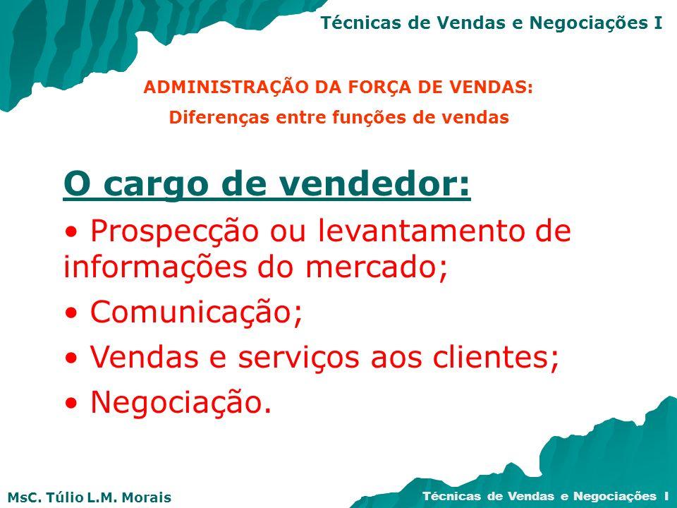 MsC. Túlio L.M. Morais Técnicas de Vendas e Negociações I ADMINISTRAÇÃO DA FORÇA DE VENDAS: Diferenças entre funções de vendas O cargo de vendedor: Pr