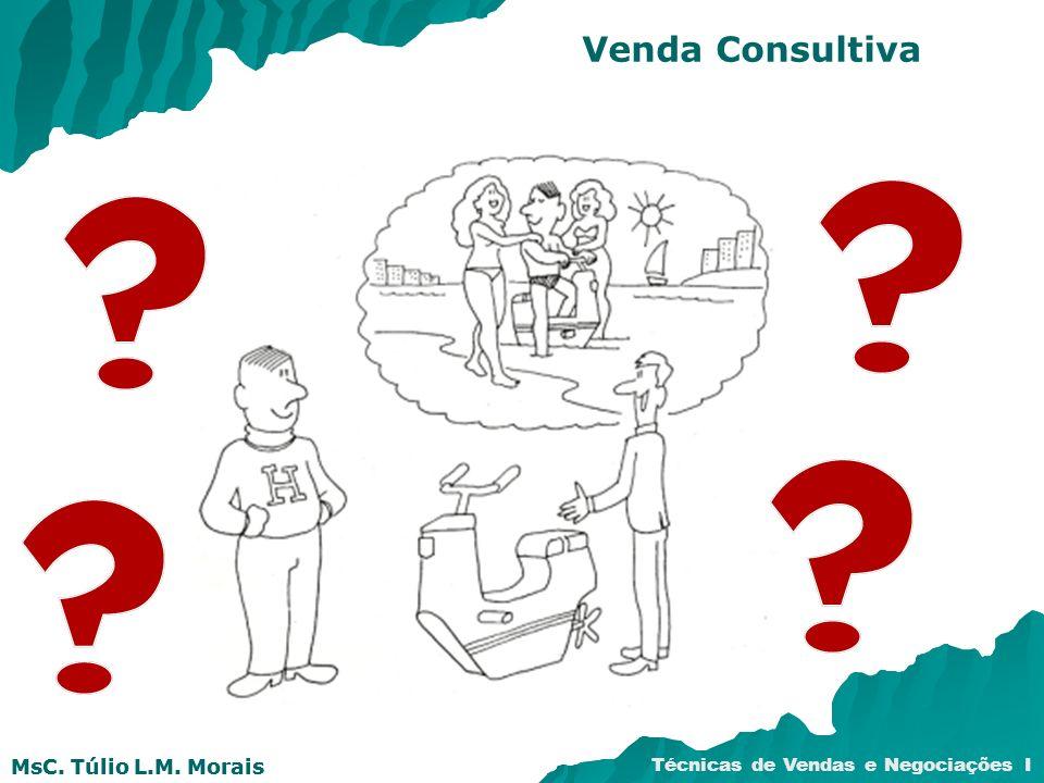 MsC. Túlio L.M. Morais Técnicas de Vendas e Negociações I Venda Consultiva MsC. Túlio L.M. Morais