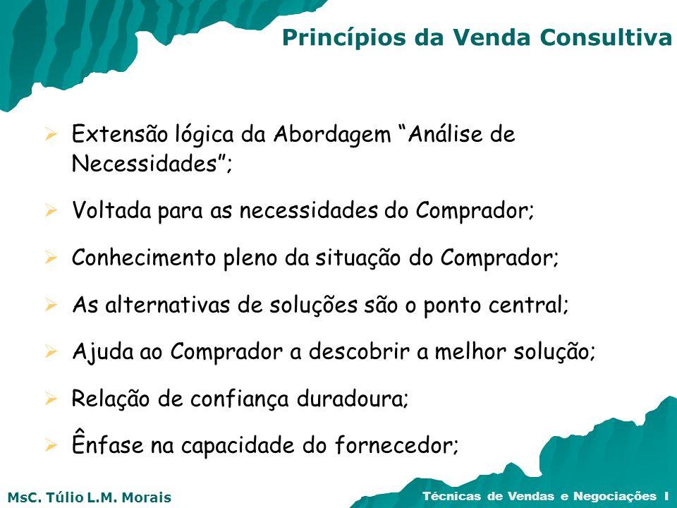 MsC. Túlio L.M. Morais Técnicas de Vendas e Negociações I Princípios da Venda Consultiva Extensão lógica da Abordagem Análise de Necessidades; Voltada