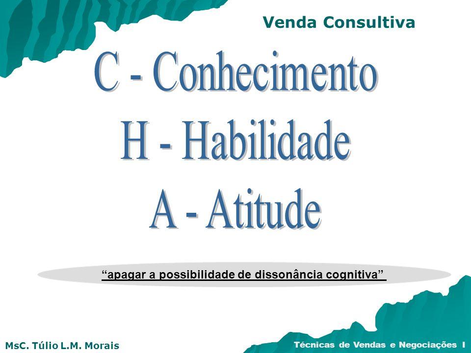 MsC. Túlio L.M. Morais Técnicas de Vendas e Negociações I Venda Consultiva apagar a possibilidade de dissonância cognitiva