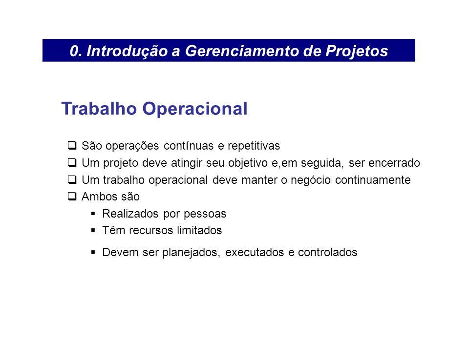 0. Introdução a Gerenciamento de Projetos Trabalho Operacional São operações contínuas e repetitivas Um projeto deve atingir seu objetivo e,em seguida