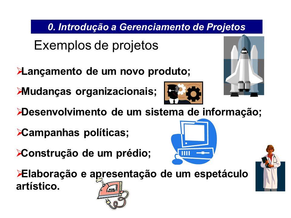Lançamento de um novo produto; Mudanças organizacionais; Desenvolvimento de um sistema de informação; Construção de um prédio; Campanhas políticas; El