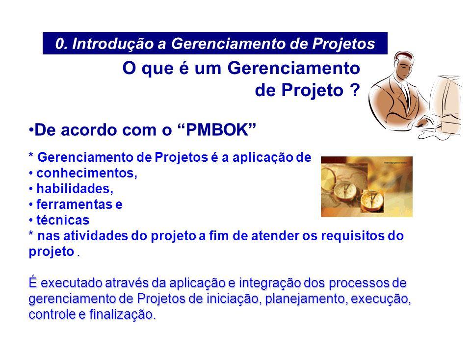 De acordo com o PMBOK * Gerenciamento de Projetos é a aplicação de conhecimentos, habilidades, ferramentas e técnicas. * nas atividades do projeto a f