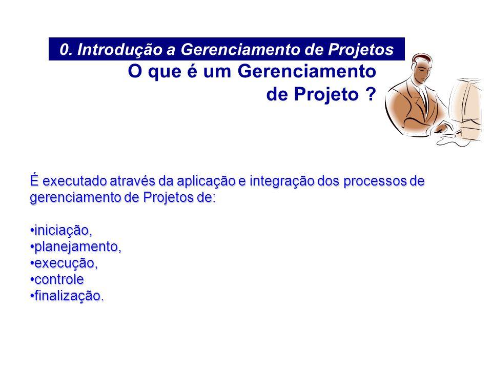 É executado através da aplicação e integração dos processos de gerenciamento de Projetos de: iniciação,iniciação, planejamento,planejamento, execução,
