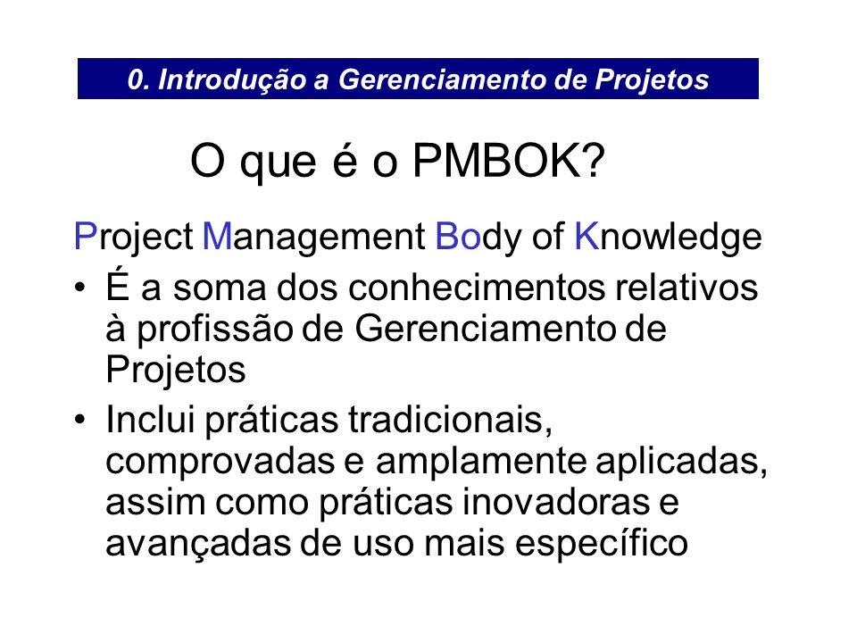 O que é o PMBOK? Project Management Body of Knowledge É a soma dos conhecimentos relativos à profissão de Gerenciamento de Projetos Inclui práticas tr