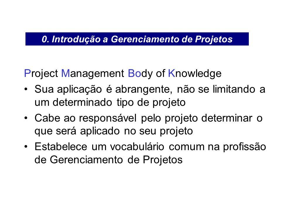 Project Management Body of Knowledge Sua aplicação é abrangente, não se limitando a um determinado tipo de projeto Cabe ao responsável pelo projeto de