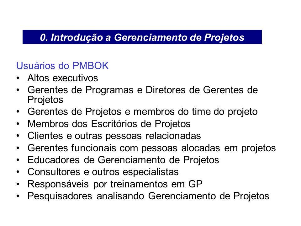 Usuários do PMBOK Altos executivos Gerentes de Programas e Diretores de Gerentes de Projetos Gerentes de Projetos e membros do time do projeto Membros