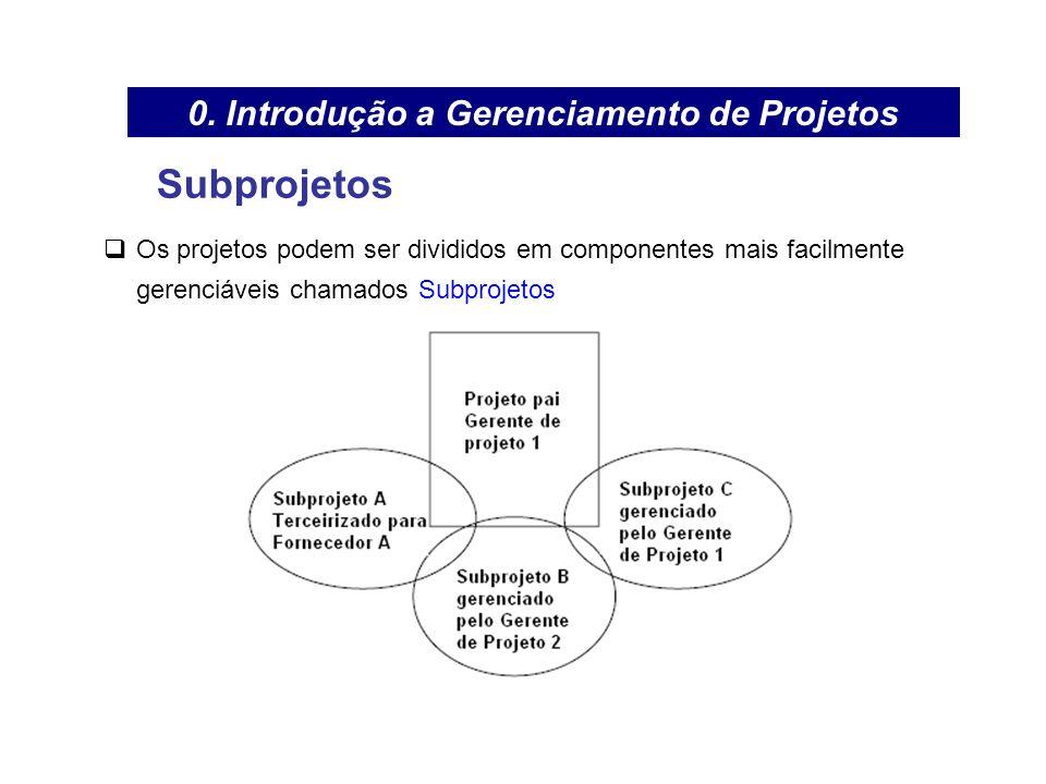 0. Introdução a Gerenciamento de Projetos Subprojetos Os projetos podem ser divididos em componentes mais facilmente gerenciáveis chamados Subprojetos