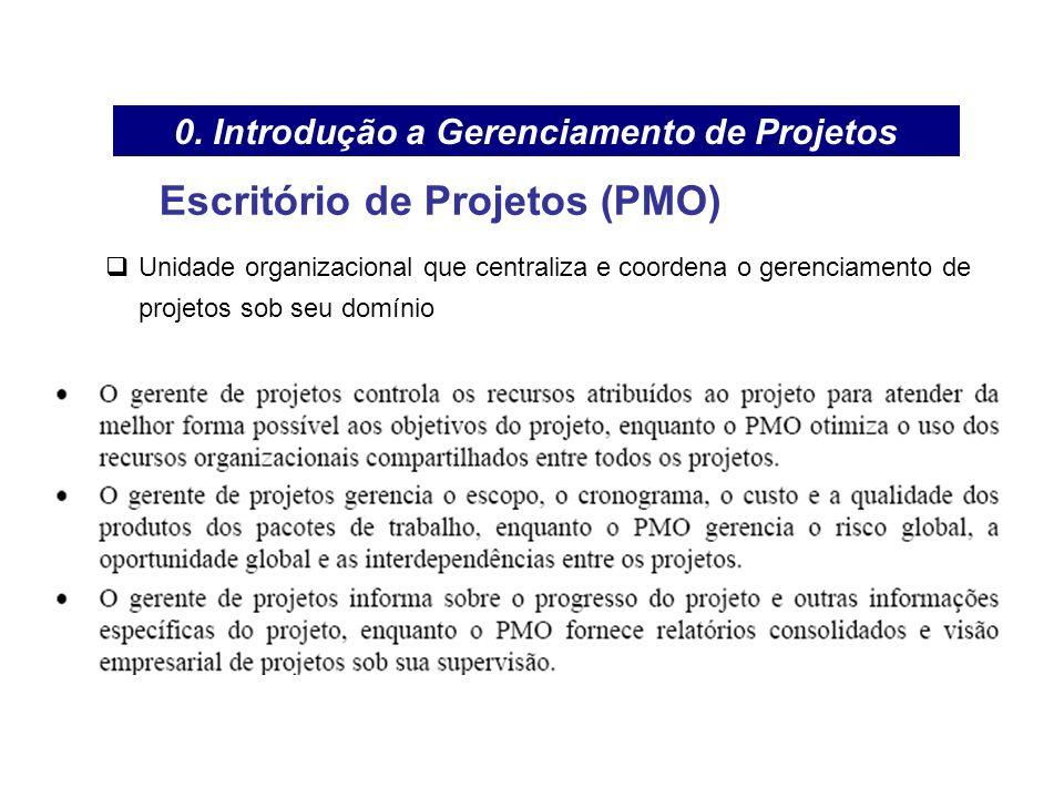 0. Introdução a Gerenciamento de Projetos Escritório de Projetos (PMO) Unidade organizacional que centraliza e coordena o gerenciamento de projetos so