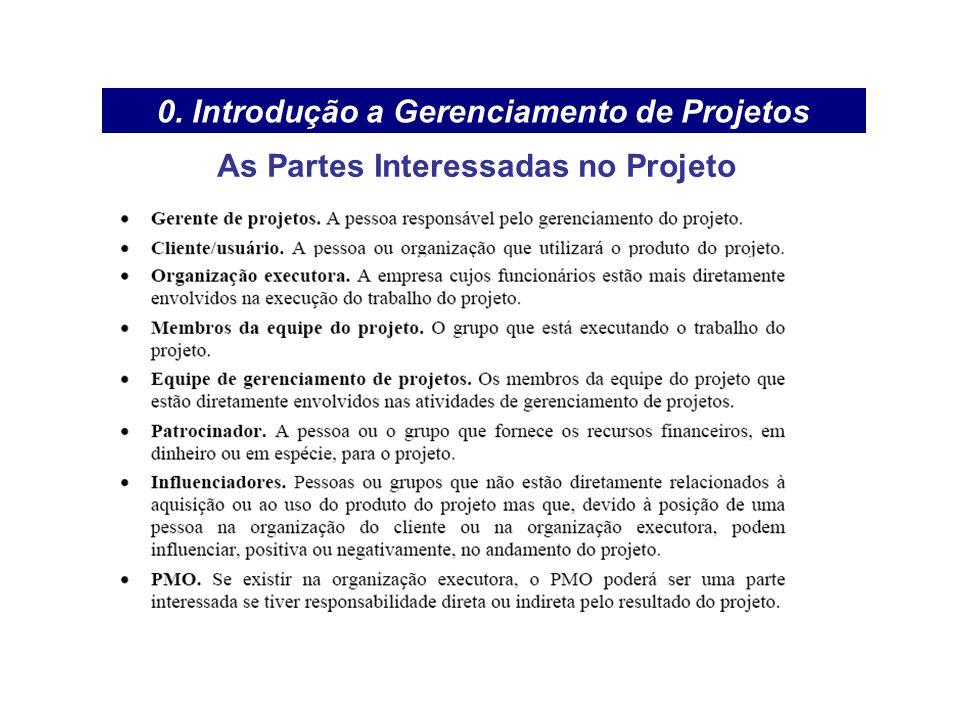 As Partes Interessadas no Projeto