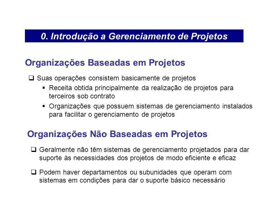 0. Introdução a Gerenciamento de Projetos Organizações Baseadas em Projetos Suas operações consistem basicamente de projetos Receita obtida principalm