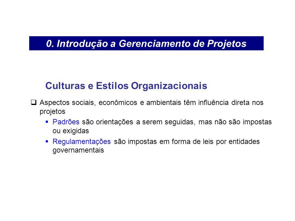 0. Introdução a Gerenciamento de Projetos Culturas e Estilos Organizacionais Aspectos sociais, econômicos e ambientais têm influência direta nos proje