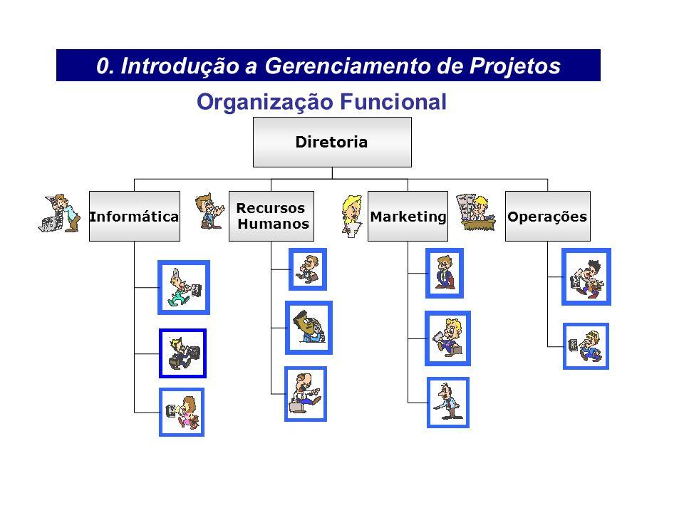 Diretoria Informática Recursos Humanos MarketingOperações 0. Introdução a Gerenciamento de Projetos Organização Funcional