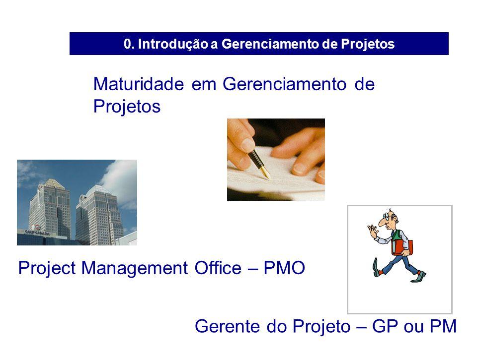 Project Management Office – PMO 1. Introdução a Gerenciamento de Projetos Gerente do Projeto – GP ou PM Maturidade em Gerenciamento de Projetos 0. Int