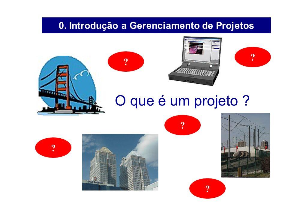 O que é um projeto ? 0. Introdução a Gerenciamento de Projetos ? ? ? ? ?