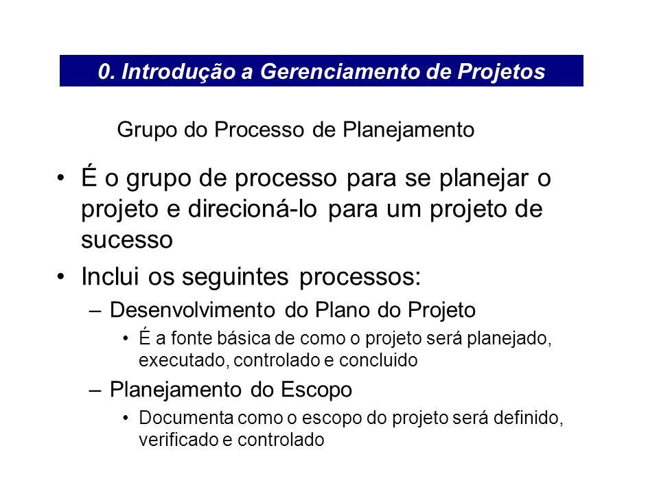 Grupo do Processo de Planejamento É o grupo de processo para se planejar o projeto e direcioná-lo para um projeto de sucesso Inclui os seguintes proce