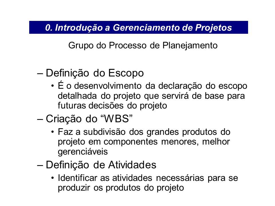 Grupo do Processo de Planejamento –Definição do Escopo É o desenvolvimento da declaração do escopo detalhada do projeto que servirá de base para futur