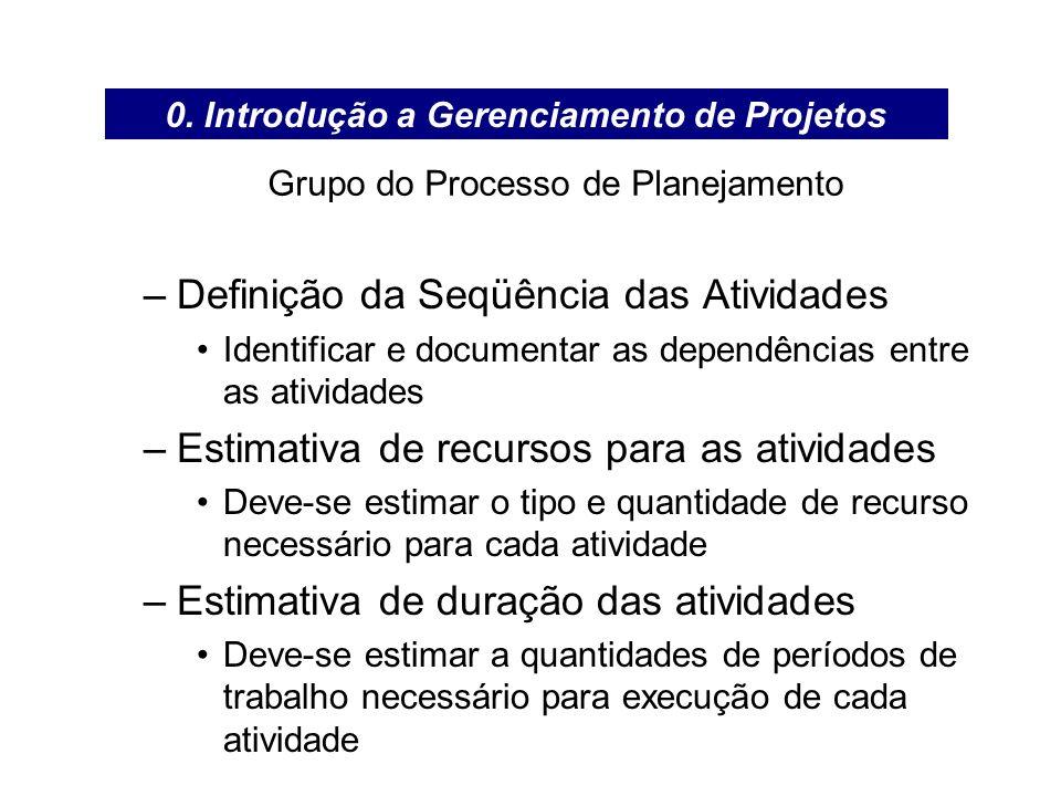 Grupo do Processo de Planejamento –Definição da Seqüência das Atividades Identificar e documentar as dependências entre as atividades –Estimativa de r