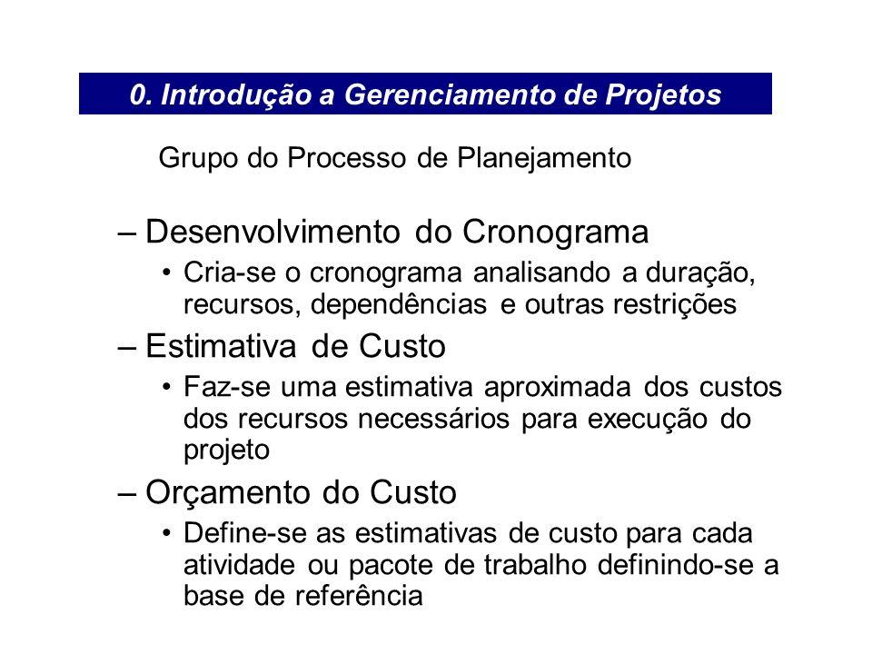 Grupo do Processo de Planejamento –Desenvolvimento do Cronograma Cria-se o cronograma analisando a duração, recursos, dependências e outras restrições
