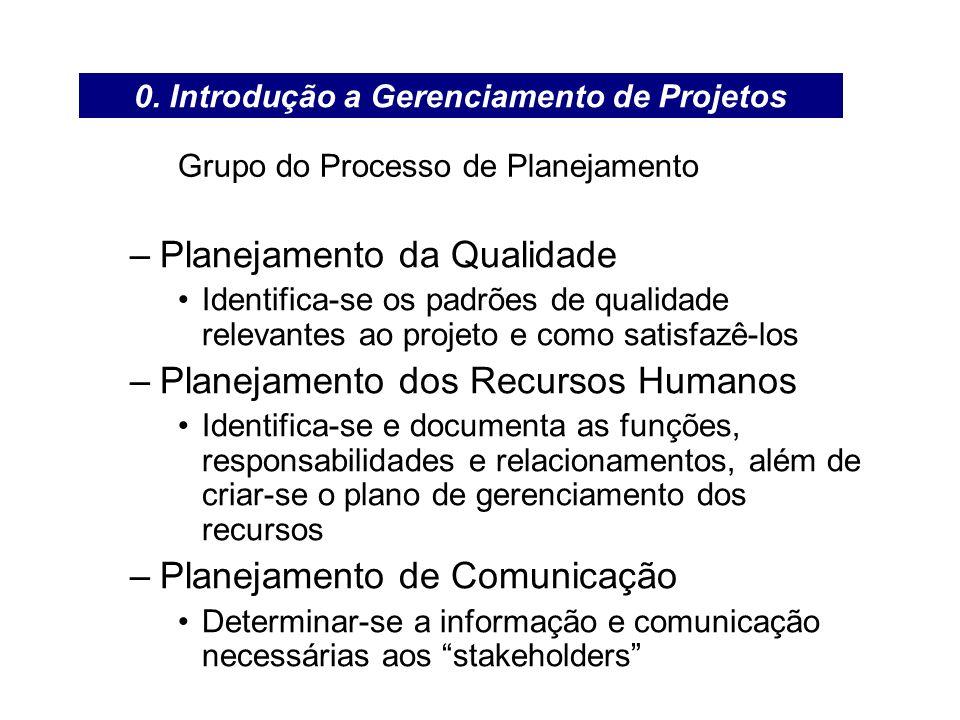 Grupo do Processo de Planejamento –Planejamento da Qualidade Identifica-se os padrões de qualidade relevantes ao projeto e como satisfazê-los –Planeja