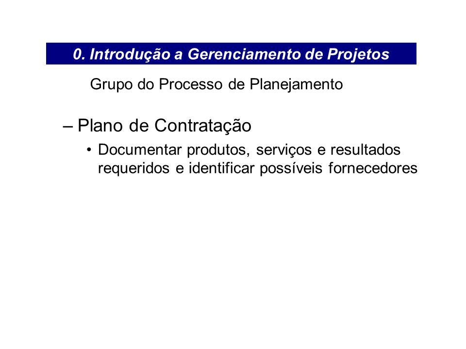 Grupo do Processo de Planejamento –Plano de Contratação Documentar produtos, serviços e resultados requeridos e identificar possíveis fornecedores 0.